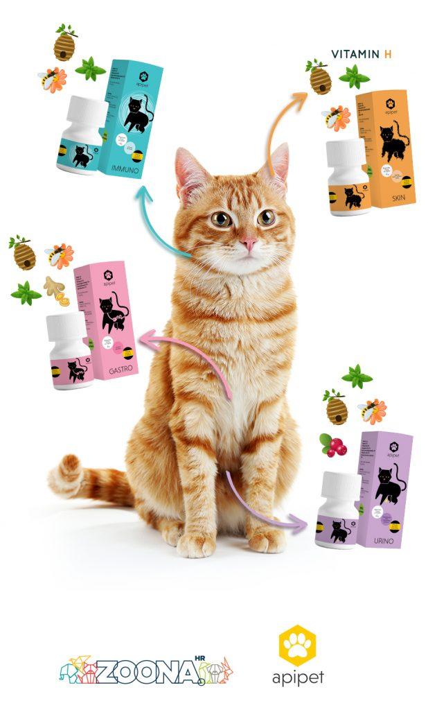 vitamini za mačke